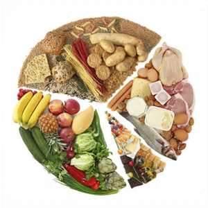 6. Vitamin Supplements