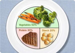 3. Reduce food intake